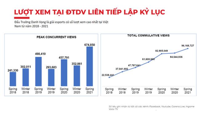 LQM: ĐTDV mùa Đông 2021 chính thức khởi tranh vào cuối tháng 8