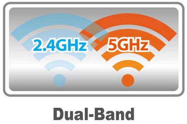 Wifi 2 băng tần